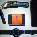 Everyday Carry – Core 2017